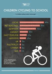 Children-Cycling3