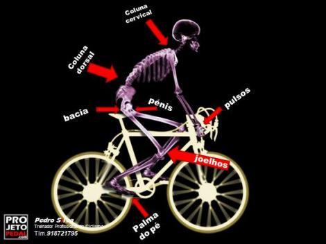 Estes são os principais problemas que afetam a saúde e bem estar de quem pratica ciclismo.