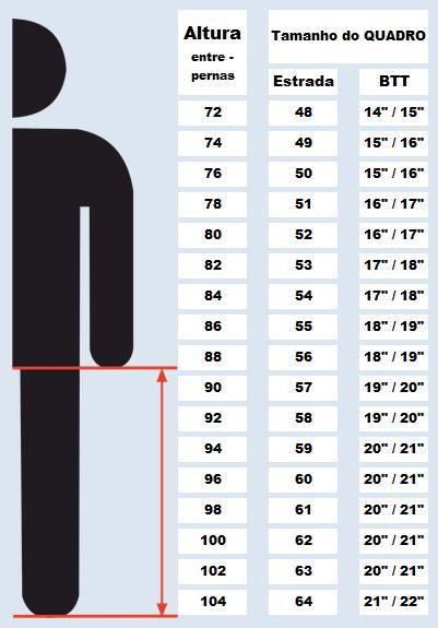 Tabela medida quadros VS altura de cavalo
