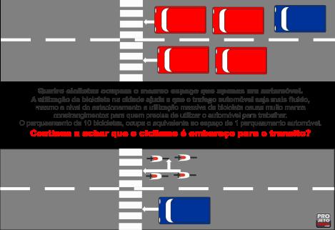 trafego automovel