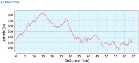 xcm Paredes de Coura maratona lazer 2016